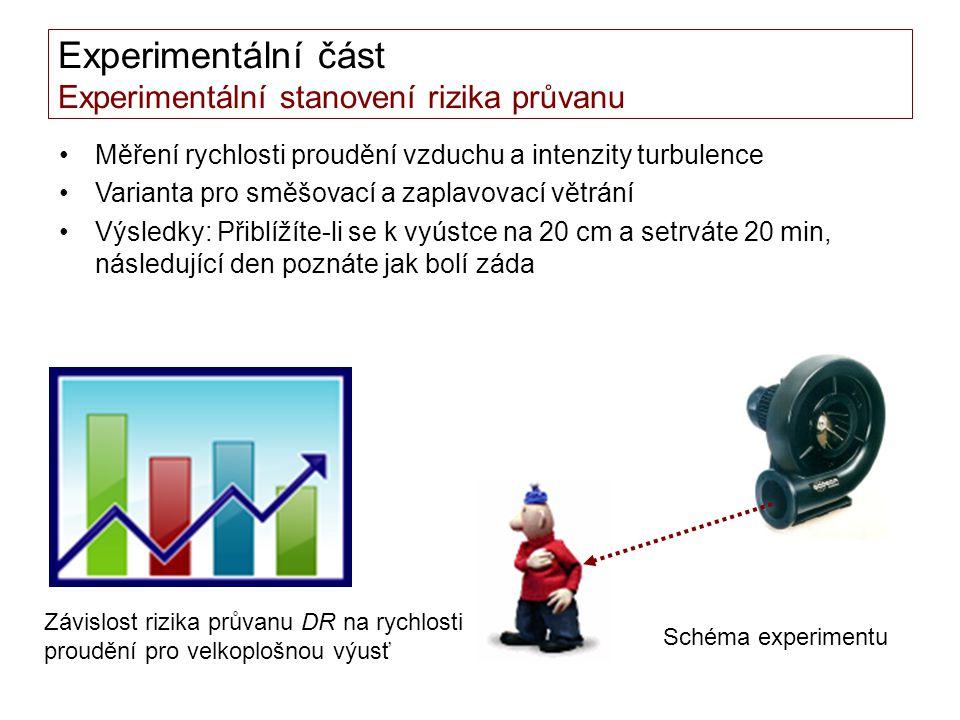 Experimentální část Experimentální stanovení rizika průvanu •Měření rychlosti proudění vzduchu a intenzity turbulence •Varianta pro směšovací a zaplav
