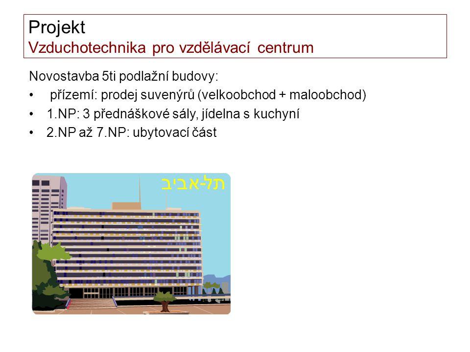 Projekt Vzduchotechnika pro vzdělávací centrum Novostavba 5ti podlažní budovy: • přízemí: prodej suvenýrů (velkoobchod + maloobchod) •1.NP: 3 přednášk