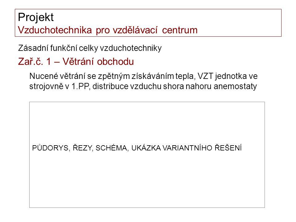 Projekt Vzduchotechnika pro vzdělávací centrum Zásadní funkční celky vzduchotechniky Zař.č. 1 – Větrání obchodu Nucené větrání se zpětným získáváním t