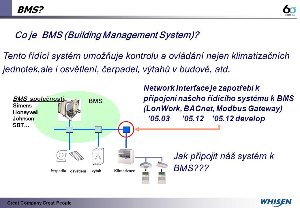 Great Company Great People Zapojení Dry Contact,nebo aplikace 485 Jak můžeme řídit náš systém pomocí BMS bez Gateway.