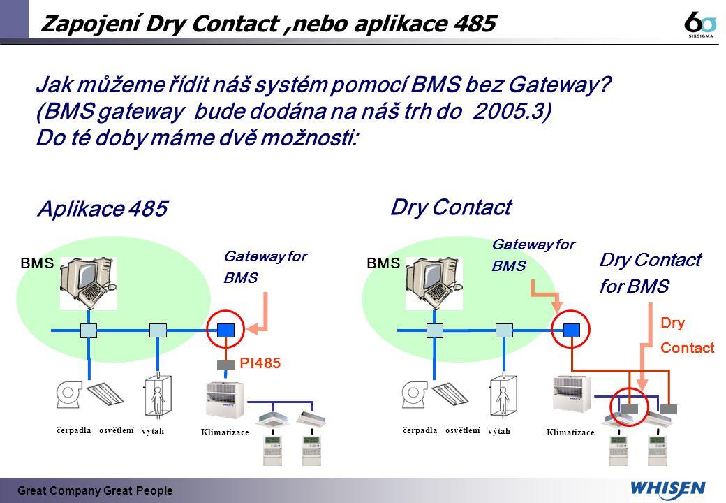 Great Company Great People Co je aplikace 485 Podmínky: Klimatizace BMS PI485 Uživatel požaduje řídit náš systém, nebo několik funkcí pomocí BMS, ale prozatím není dostupná Gateway pro BMS.Mluvíme-li pouze o zap./vyp., ale také o zobrazení teploty, atd.V tom případě.