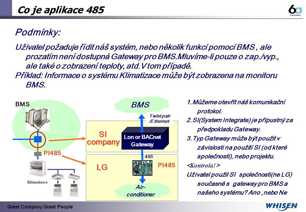 Great Company Great People Co je aplikace 485 Podmínky: Klimatizace BMS PI485 Uživatel požaduje řídit náš systém, nebo několik funkcí pomocí BMS, ale