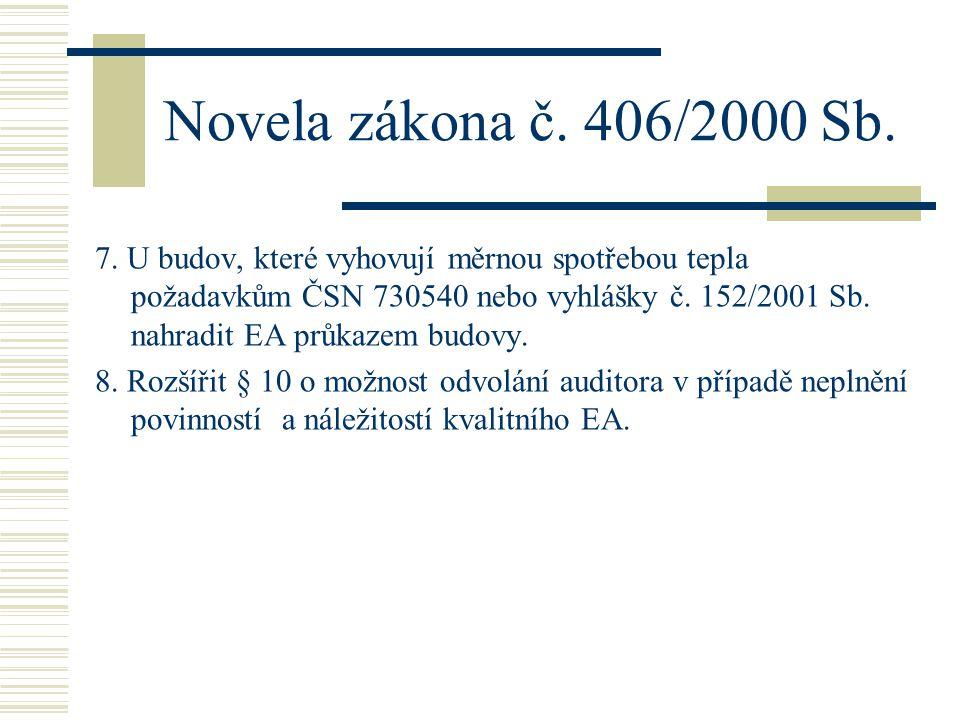 Novela zákona č. 406/2000 Sb. 7. U budov, které vyhovují měrnou spotřebou tepla požadavkům ČSN 730540 nebo vyhlášky č. 152/2001 Sb. nahradit EA průkaz