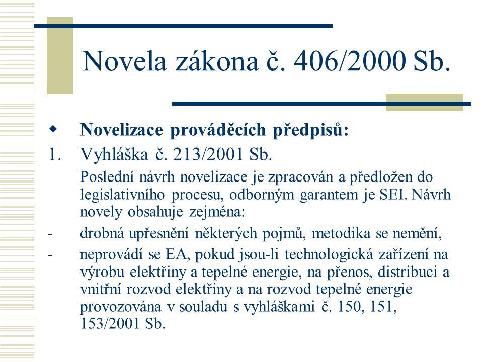 Novela zákona č. 406/2000 Sb.  Novelizace prováděcích předpisů: 1.Vyhláška č. 213/2001 Sb. Poslední návrh novelizace je zpracován a předložen do legi