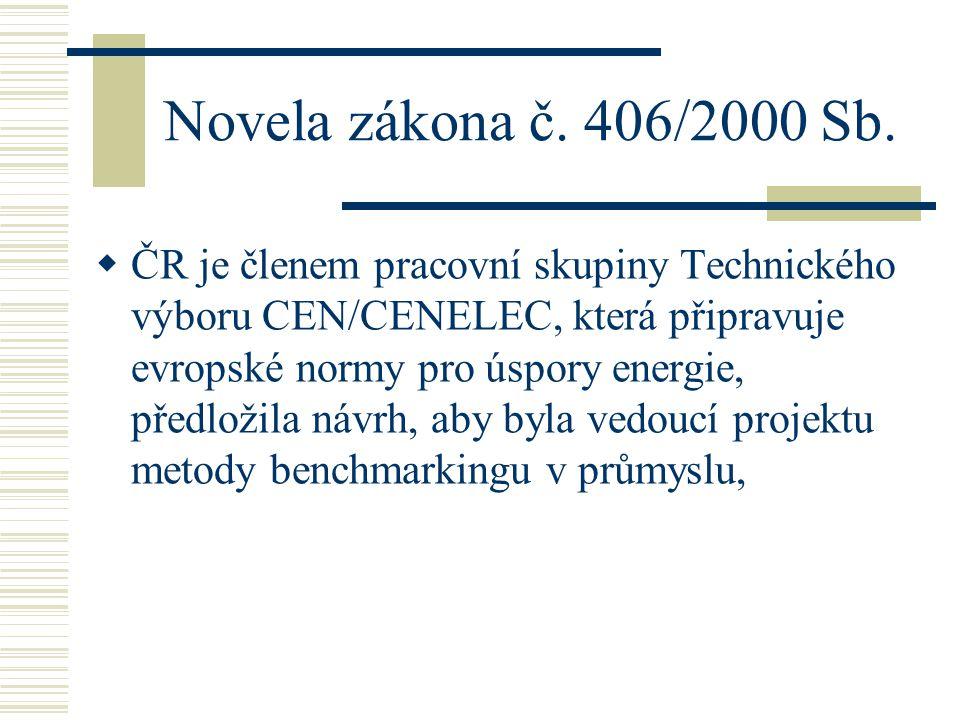 Novela zákona č. 406/2000 Sb.  ČR je členem pracovní skupiny Technického výboru CEN/CENELEC, která připravuje evropské normy pro úspory energie, před