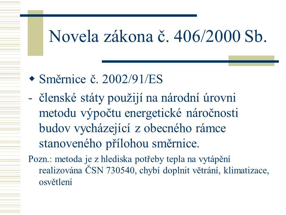 Novela zákona č.406/2000 Sb. 7.