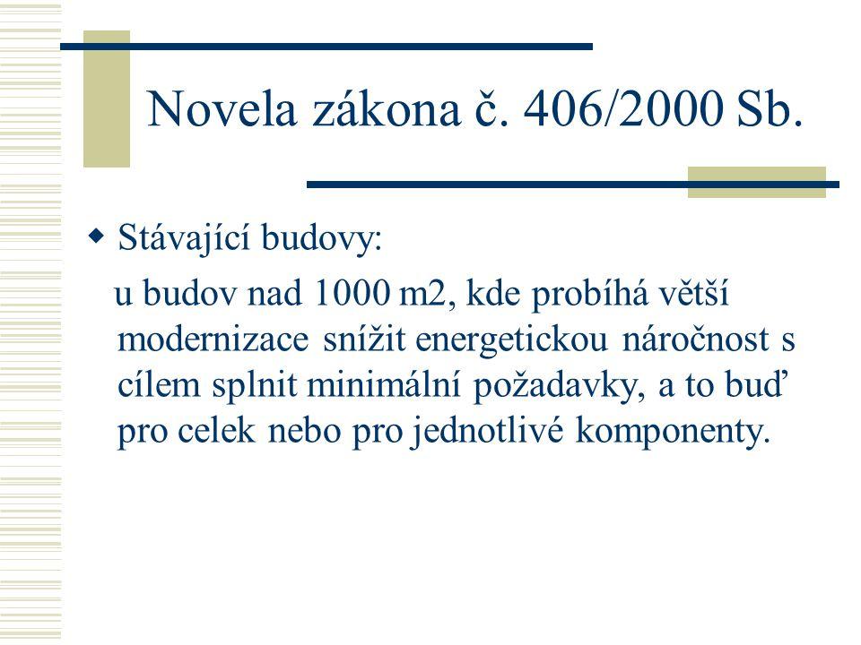 Novela zákona č. 406/2000 Sb.  Stávající budovy: u budov nad 1000 m2, kde probíhá větší modernizace snížit energetickou náročnost s cílem splnit mini