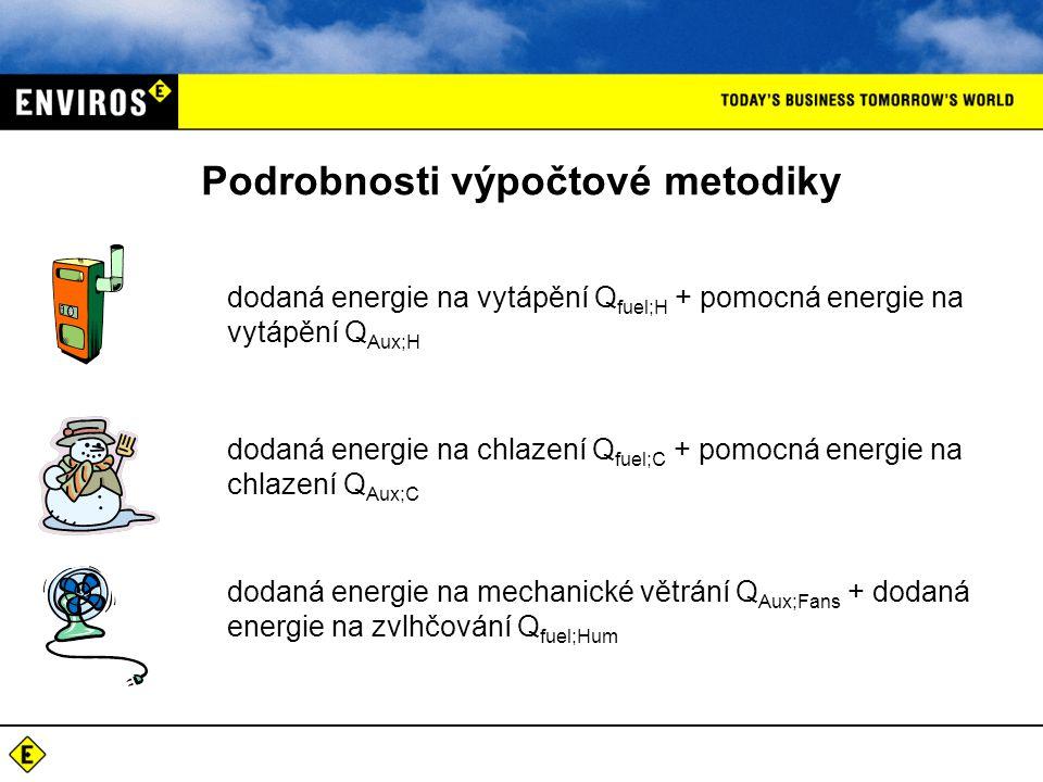 Podrobnosti výpočtové metodiky dodaná energie na vytápění Q fuel;H + pomocná energie na vytápění Q Aux;H dodaná energie na chlazení Q fuel;C + pomocná