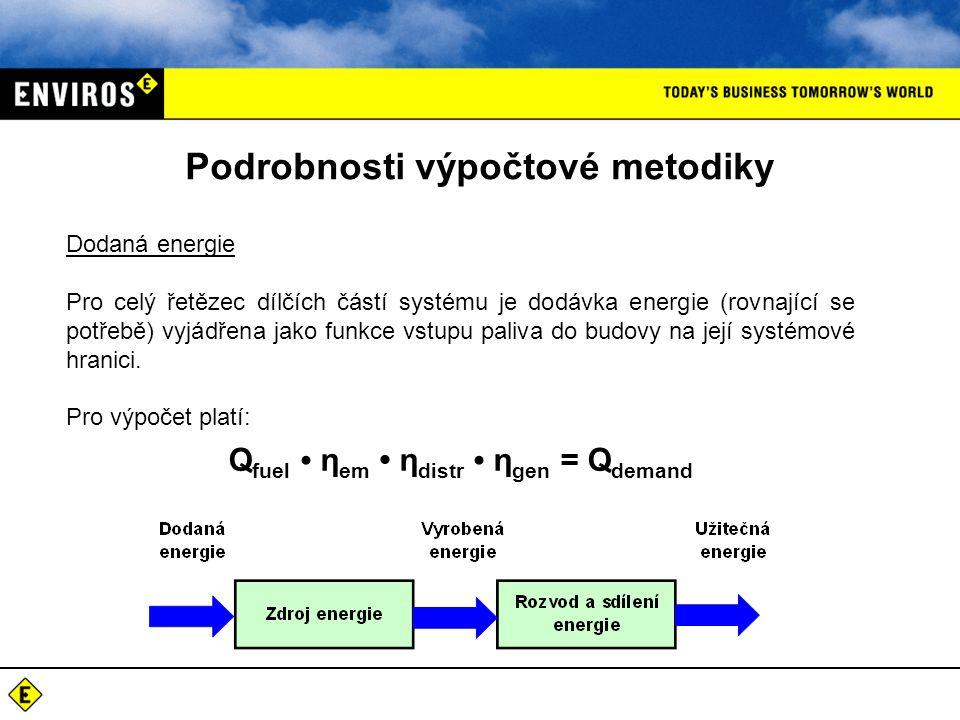 Dodaná energie Pro celý řetězec dílčích částí systému je dodávka energie (rovnající se potřebě) vyjádřena jako funkce vstupu paliva do budovy na její
