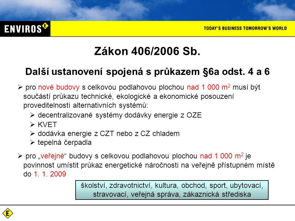 Zákon 406/2006 Sb. Další ustanovení spojená s průkazem §6a odst. 4 a 6  pro nové budovy s celkovou podlahovou plochou nad 1 000 m 2 musí být součástí