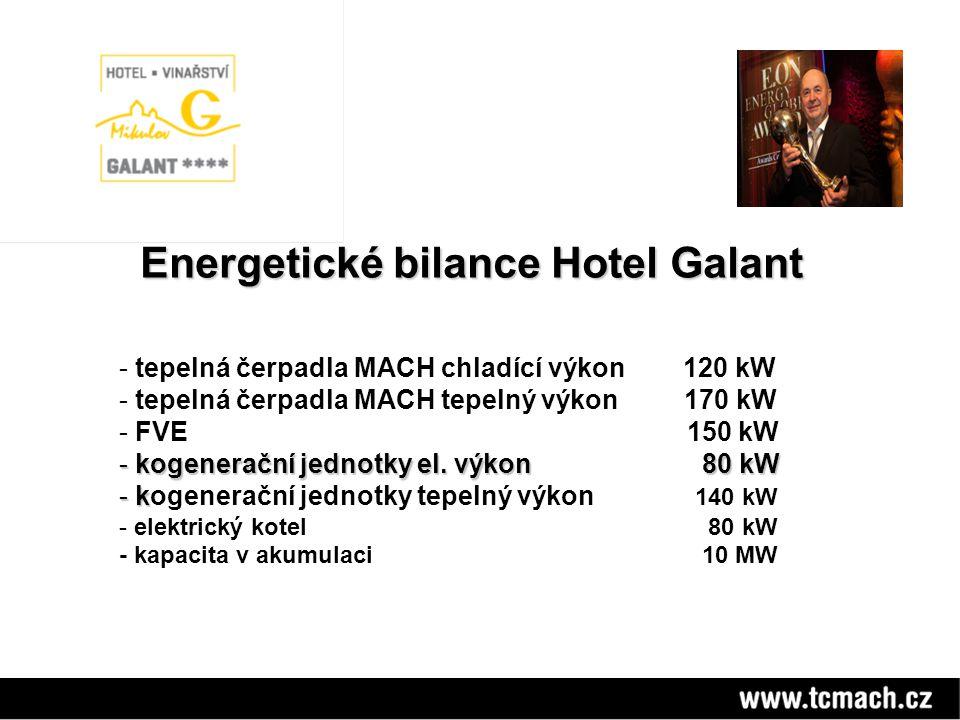 Energetické bilance Hotel Galant Energetické bilance Hotel Galant - tepelná čerpadla MACH chladící výkon 120 kW - tepelná čerpadla MACH tepelný výkon