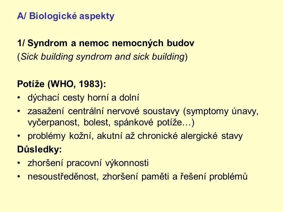 A/ Biologické aspekty 1/ Syndrom a nemoc nemocných budov (Sick building syndrom and sick building) Potíže (WHO, 1983): •dýchací cesty horní a dolní •zasažení centrální nervové soustavy (symptomy únavy, vyčerpanost, bolest, spánkové potíže…) •problémy kožní, akutní až chronické alergické stavy Důsledky: •zhoršení pracovní výkonnosti •nesoustředěnost, zhoršení paměti a řešení problémů