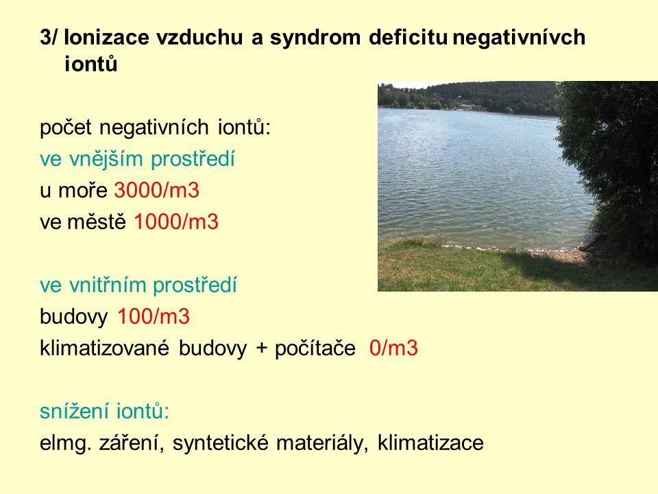 3/ Ionizace vzduchu a syndrom deficitu negativnívch iontů počet negativních iontů: ve vnějším prostředí u moře 3000/m3 ve městě 1000/m3 ve vnitřním prostředí budovy 100/m3 klimatizované budovy + počítače 0/m3 snížení iontů: elmg.