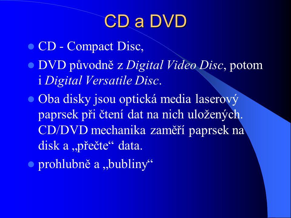  CD-ROM (compact disc read only memory) 4.72'' plastový disk, lisovaný z polykarbonátů, potažený reflexivním materiálem.  Dnes je možné na tento dis