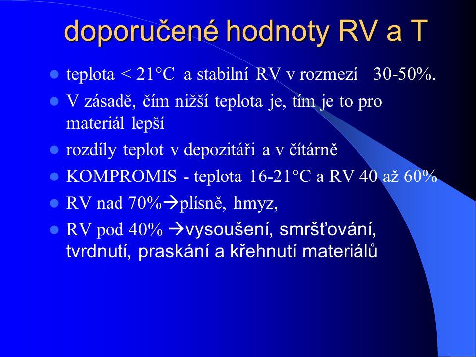 doporučené hodnoty RV a T  teplota < 21°C a stabilní RV v rozmezí 30-50%.