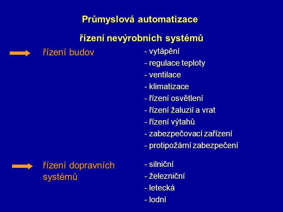 Automatické zpracování dat řízení institucí a podniků bankovnictví obchod informační a komunikační systémy - administrativa - personalistika - logistika - řízení výroby
