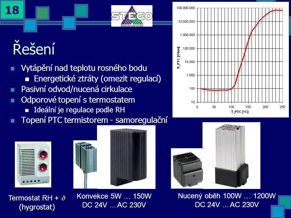 18 Řešení  Vytápění nad teplotu rosného bodu  Energetické ztráty (omezit regulací)  Pasivní odvod/nucená cirkulace  Odporové topení s termostatem