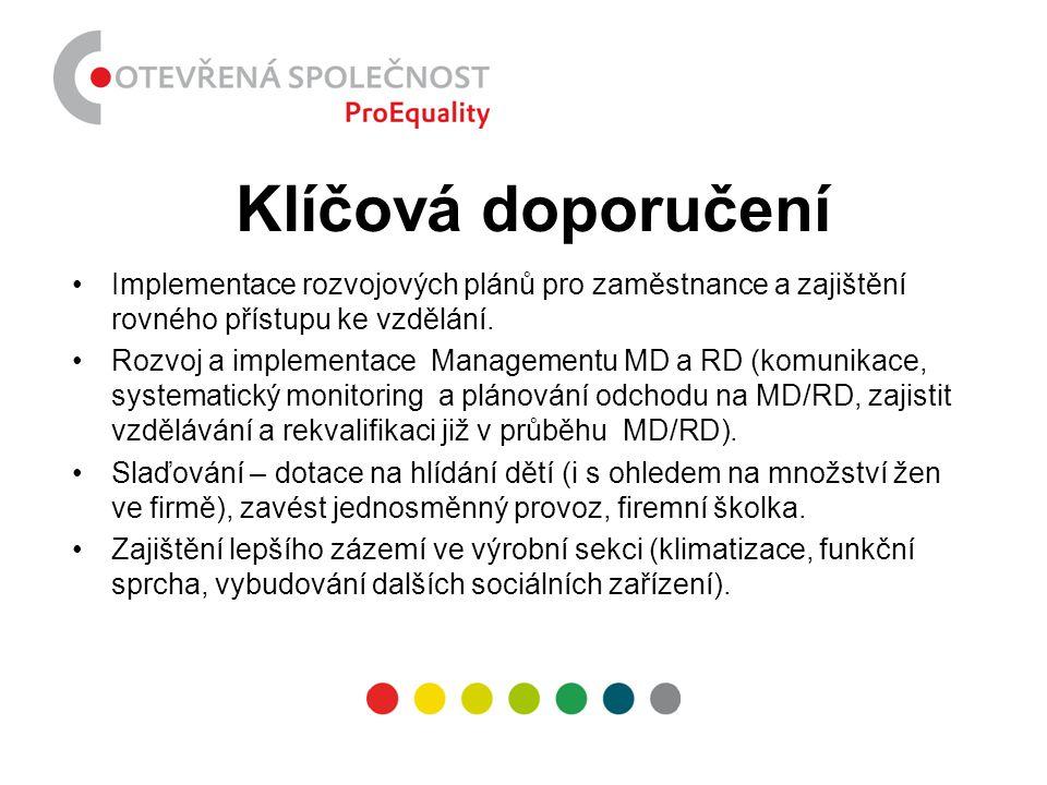 Klíčová doporučení •Implementace rozvojových plánů pro zaměstnance a zajištění rovného přístupu ke vzdělání. •Rozvoj a implementace Managementu MD a R