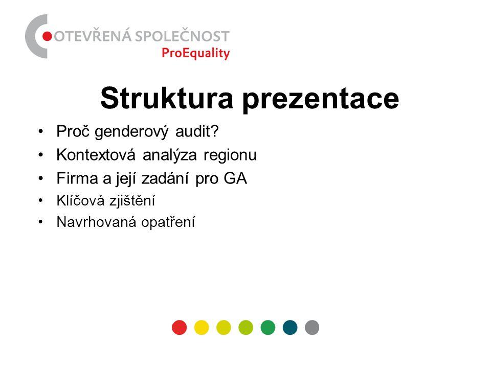 Struktura prezentace •Proč genderový audit? •Kontextová analýza regionu •Firma a její zadání pro GA •Klíčová zjištění •Navrhovaná opatření