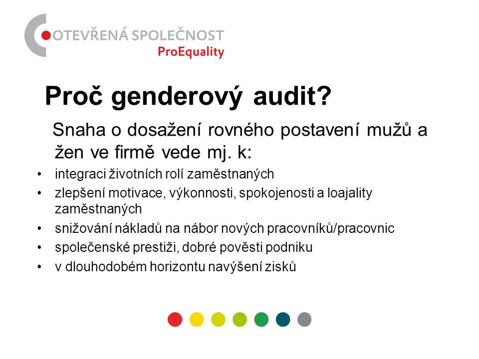 Proč genderový audit? Snaha o dosažení rovného postavení mužů a žen ve firmě vede mj. k: •integraci životních rolí zaměstnaných •zlepšení motivace, vý