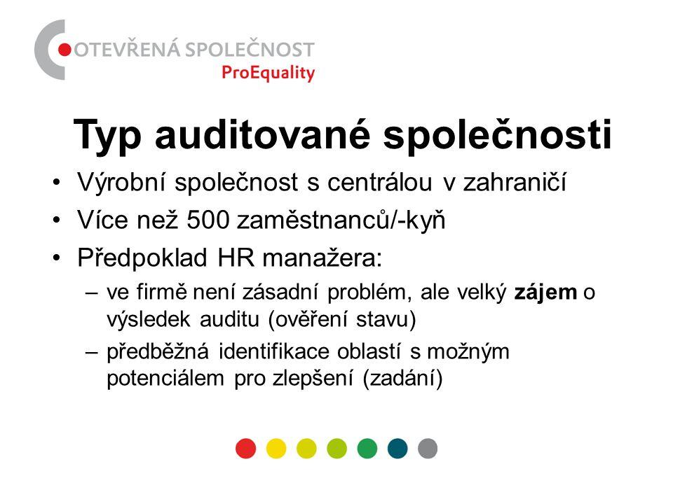 Typ auditované společnosti •Výrobní společnost s centrálou v zahraničí •Více než 500 zaměstnanců/-kyň •Předpoklad HR manažera: –ve firmě není zásadní