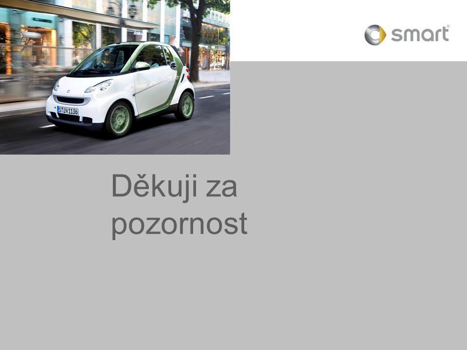 Marek Syrovatský14 Děkuji za pozornost