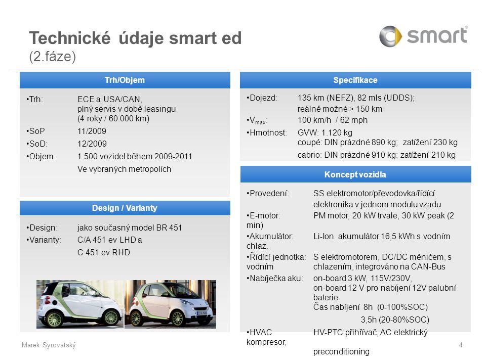 Marek Syrovatský5 Maximální rychlost100 km/h Dojezd dle NEFZ135 km Maximální výkon motoru30 kW Maximální točivý moment120 Nm Přípustná celková hmotnost1120 kg Prázdná hmotnost dle DIN890 kg/910 kg (Coupé/Cabriolet) Technické údaje smart ed (2.fáze)