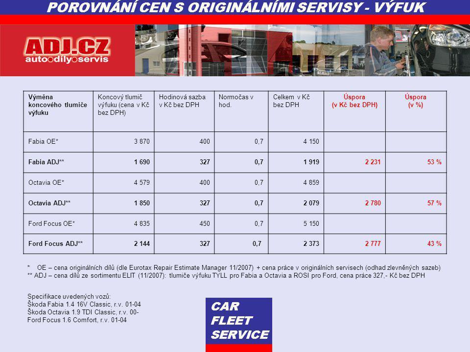 CAR FLEET SERVICE POROVNÁNÍ CEN S ORIGINÁLNÍMI SERVISY - VÝFUK Výměna koncového tlumiče výfuku Koncový tlumič výfuku (cena v Kč bez DPH) Hodinová sazb