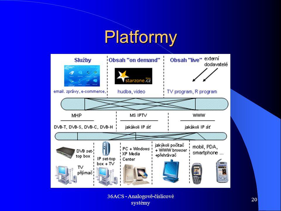 36ACS - Analogově-číslicové systémy 20 Platformy