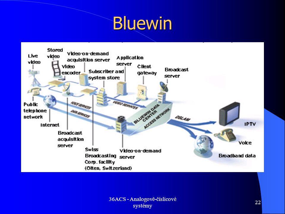 36ACS - Analogově-číslicové systémy 22 Bluewin
