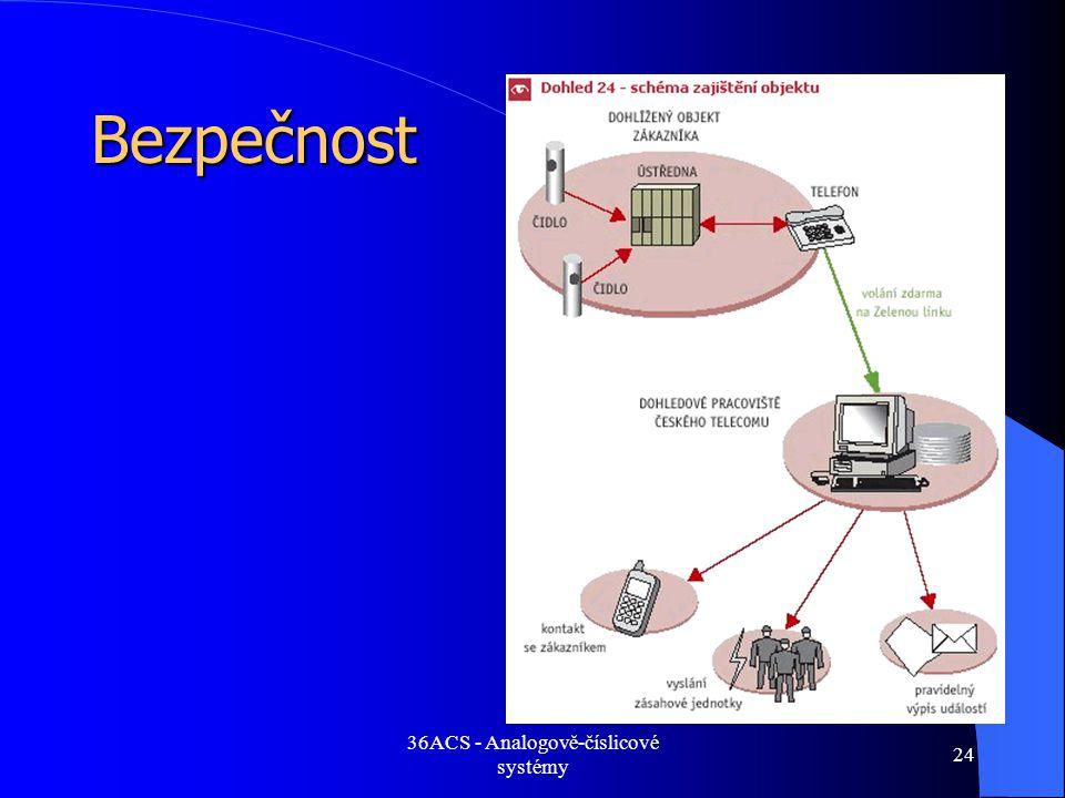 36ACS - Analogově-číslicové systémy 24 Bezpečnost