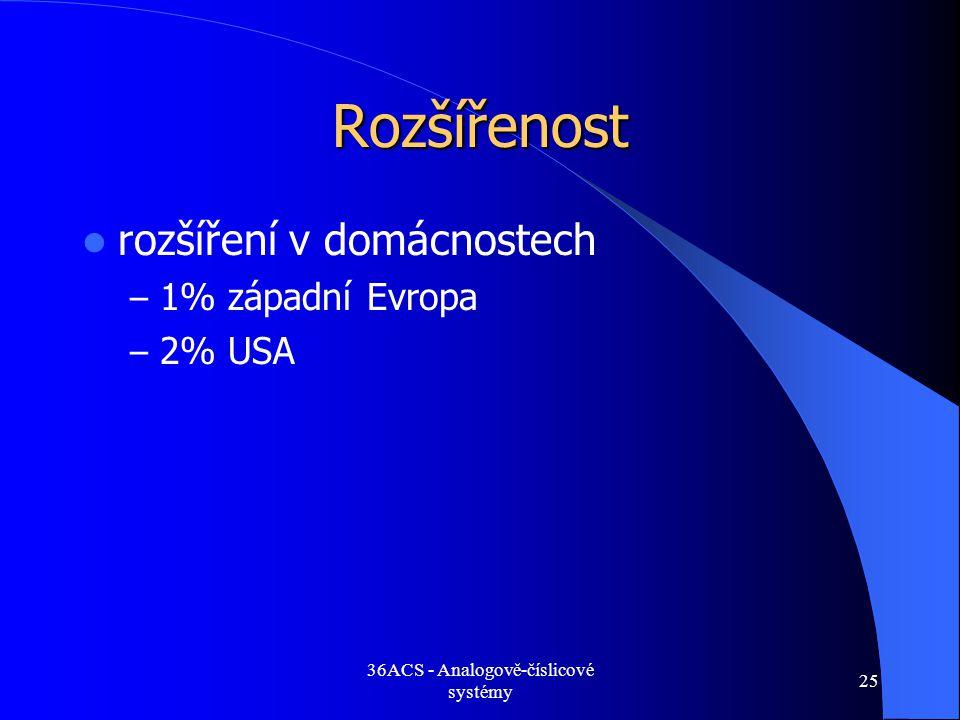 36ACS - Analogově-číslicové systémy 25 Rozšířenost  rozšíření v domácnostech – 1% západní Evropa – 2% USA