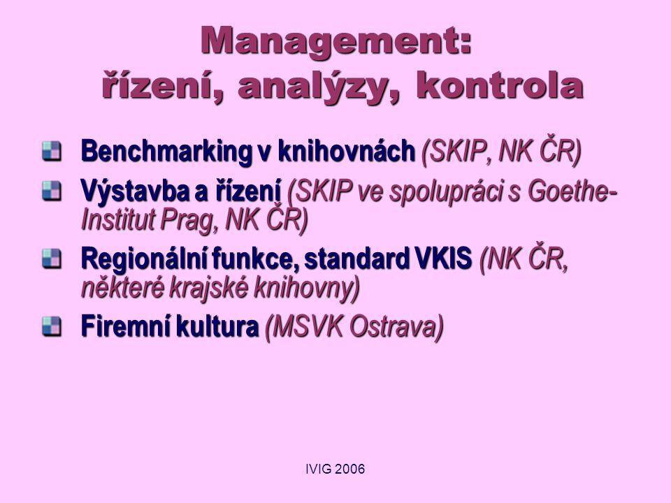 IVIG 2006 Management: řízení, analýzy, kontrola Benchmarking v knihovnách (SKIP, NK ČR) Výstavba a řízení (SKIP ve spolupráci s Goethe- Institut Prag,