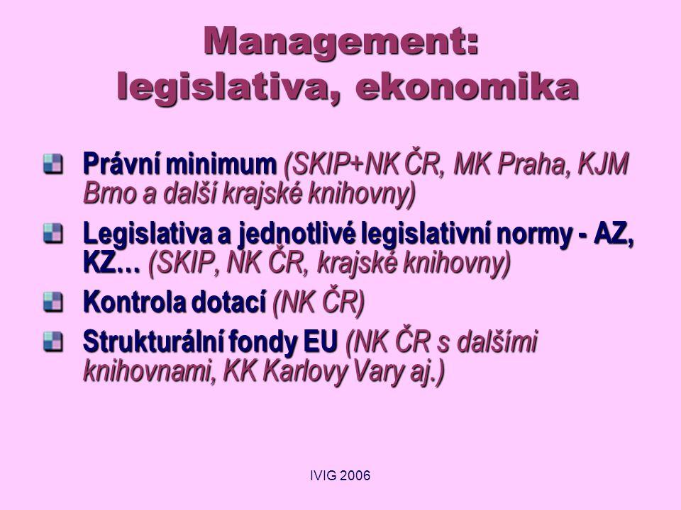 IVIG 2006 Management: legislativa, ekonomika Právní minimum (SKIP+NK ČR, MK Praha, KJM Brno a další krajské knihovny) Legislativa a jednotlivé legisla