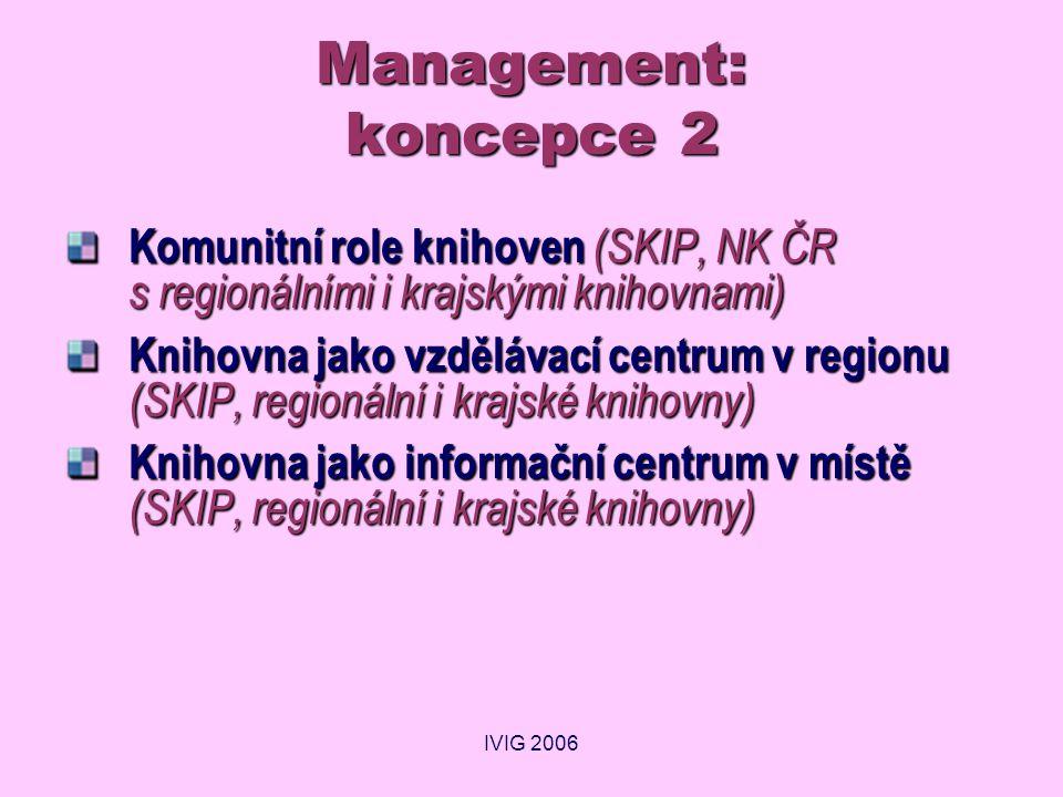 IVIG 2006 Management: koncepce 2 Komunitní role knihoven (SKIP, NK ČR s regionálními i krajskými knihovnami) Knihovna jako vzdělávací centrum v regionu (SKIP, regionální i krajské knihovny) Knihovna jako informační centrum v místě (SKIP, regionální i krajské knihovny)
