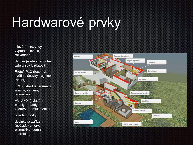 Hardwarové prvky silová (el. rozvody, vypínače, světla, rozvaděče) datová (routery, switche, wifi) a el. síť (datová) Řídící, PLC (tecomat, světla, zá