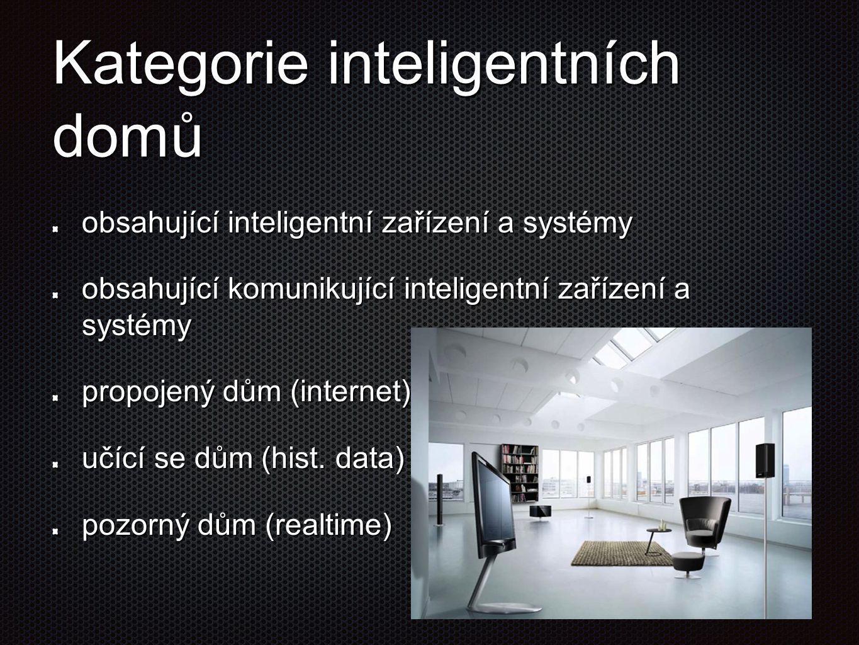 Kategorie inteligentních domů obsahující inteligentní zařízení a systémy obsahující komunikující inteligentní zařízení a systémy propojený dům (intern