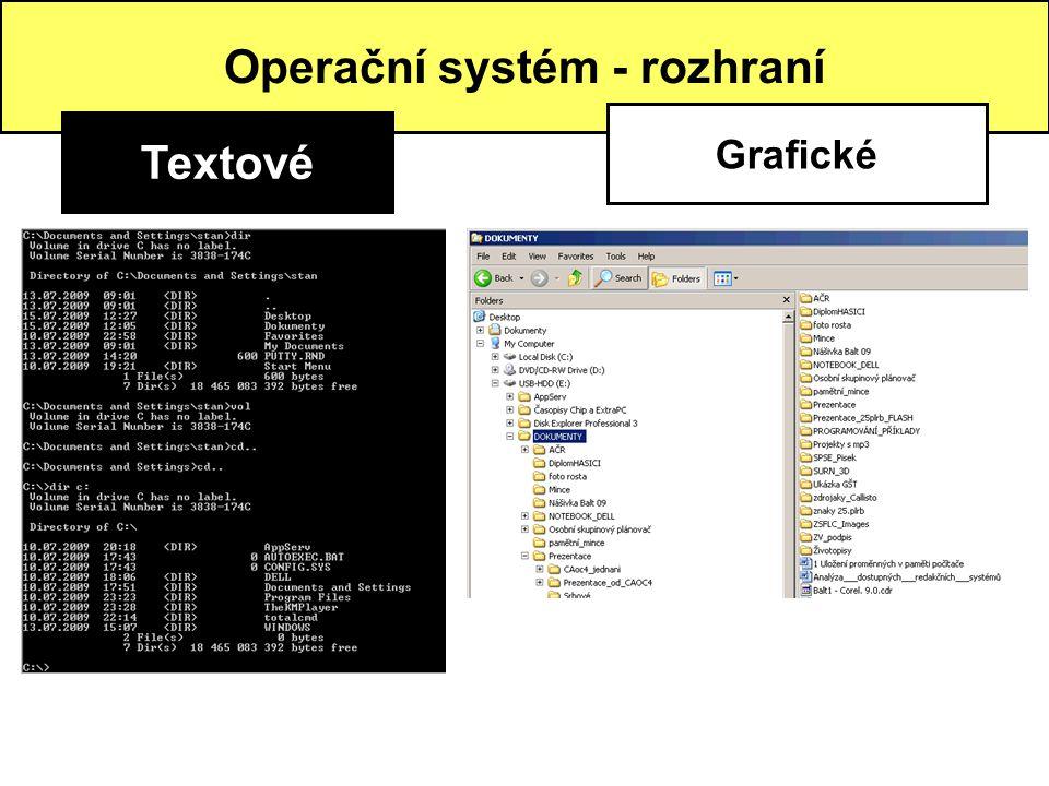 Operační systém - rozhraní Textové Grafické
