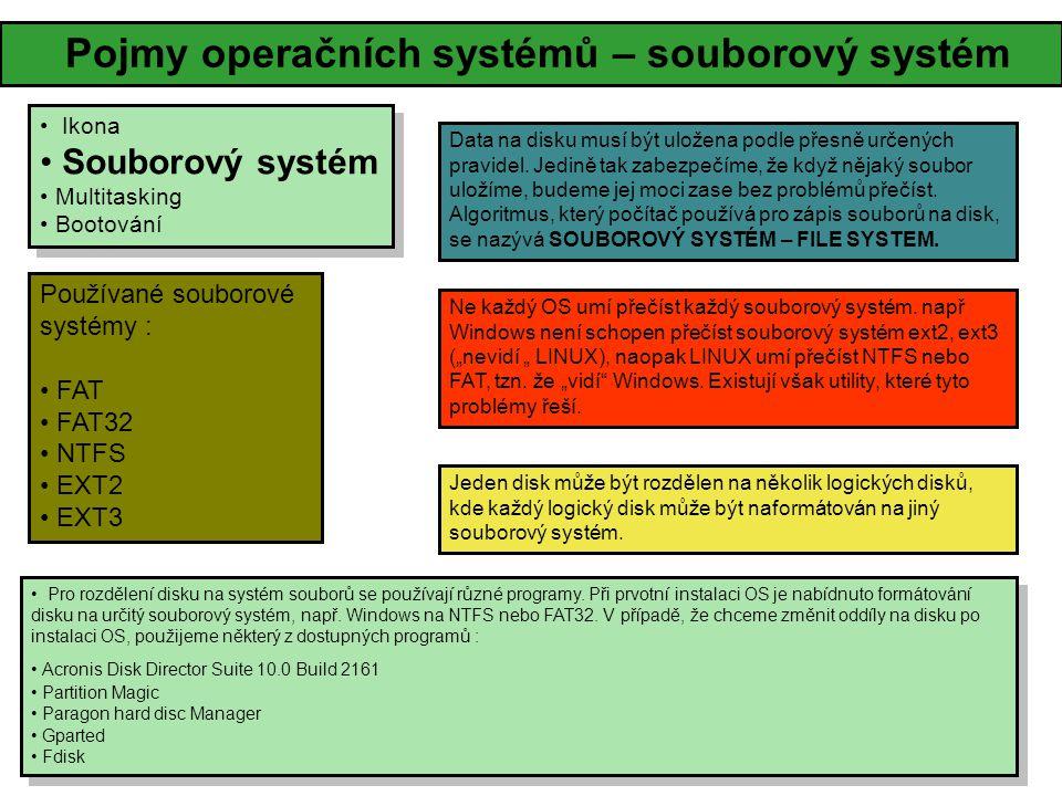 Pojmy operačních systémů – souborový systém • Ikona • Souborový systém • Multitasking • Bootování • Ikona • Souborový systém • Multitasking • Bootován