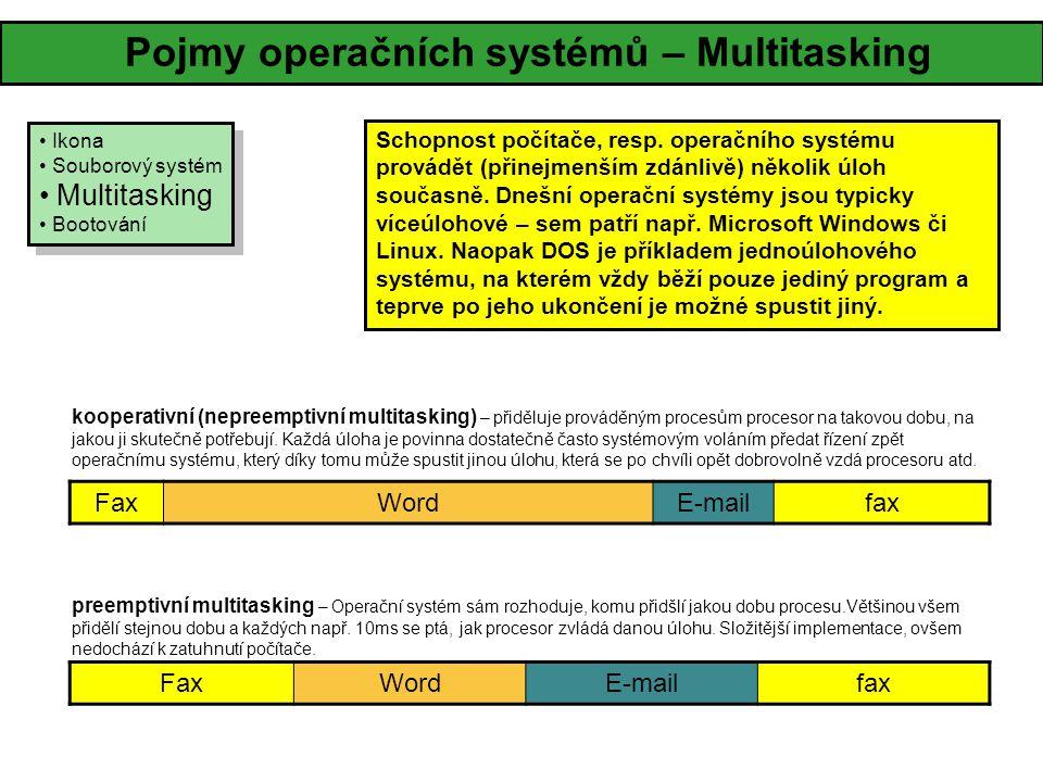 Pojmy operačních systémů – Multitasking • Ikona • Souborový systém • Multitasking • Bootování • Ikona • Souborový systém • Multitasking • Bootování Sc