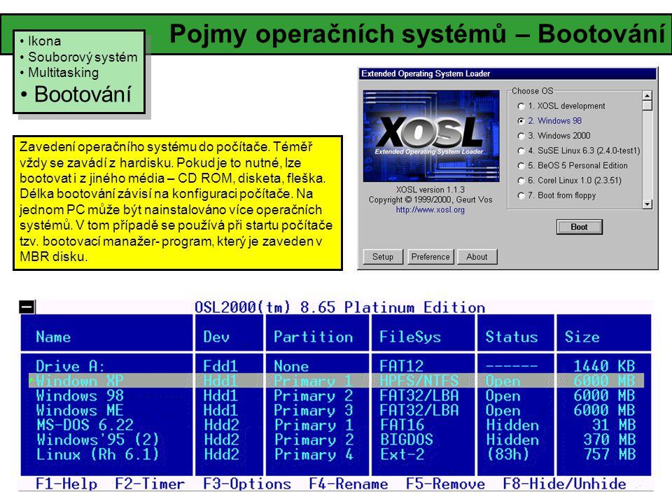 Pojmy operačních systémů – Bootování • Ikona • Souborový systém • Multitasking • Bootování • Ikona • Souborový systém • Multitasking • Bootování Zaved