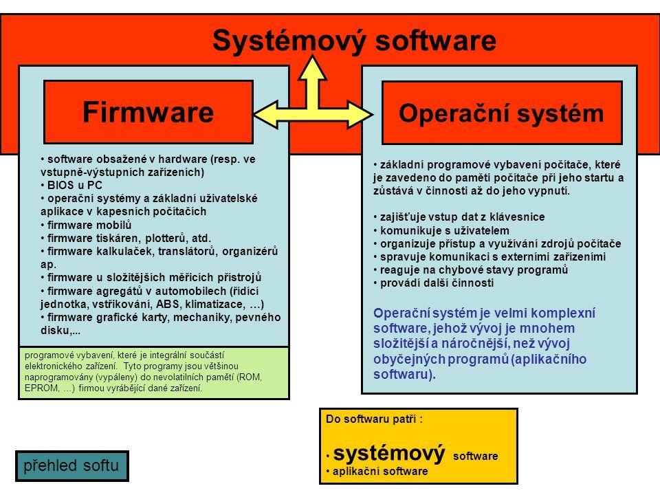 Aplikační software • Antivirové programy • Databázové systémy • Ekonomické a informační systémy • Grafické editory - bitmapové - vektorové • Hry • Internetové prohlížeče (browsery) • Kancelářské balíky • Pomocné programy - utility • Poštovní programy • Prezentační programy • Správci souborů a archivační programy • Tabulkové kalkulátory • Technické programy (CAD, CAM, CAE, …) • Textové editory a DTP programy • Výukové programy • Vývojové nástroje (nástroje pro tvorbu programů, kompilátor, debugger, …) • další Do softwaru patří : • systémový software • aplikační software Aplikační software (zkráceně aplikace) je veškeré programové vybavení počítače (tj.