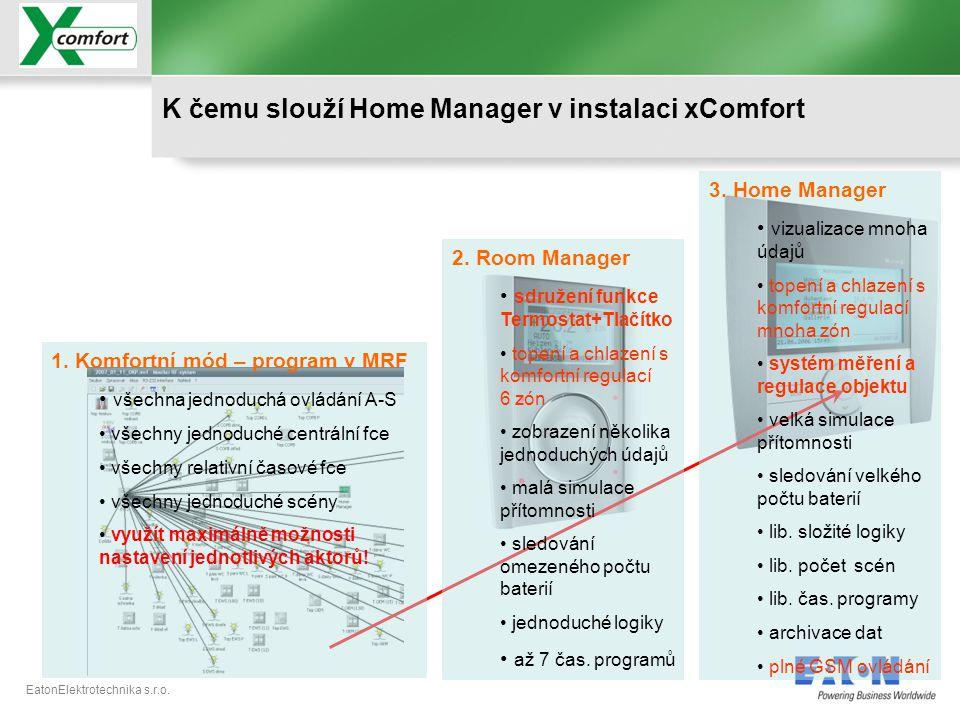 EatonElektrotechnika s.r.o. K čemu slouží Home Manager v instalaci xComfort 1. Komfortní mód – program v MRF • všechna jednoduchá ovládání A-S • všech