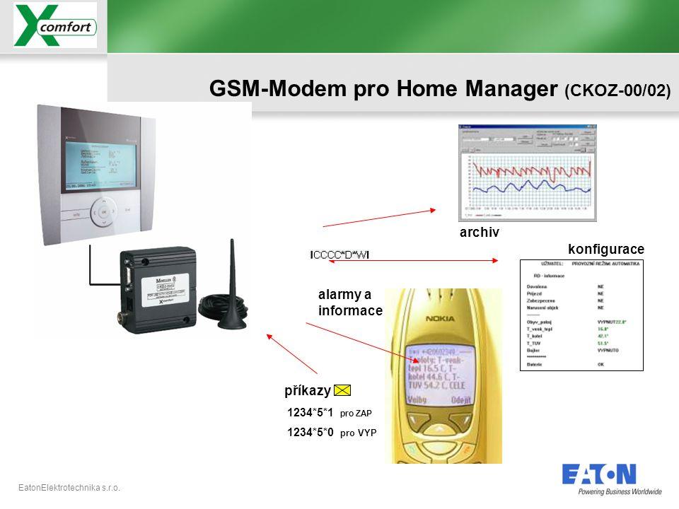EatonElektrotechnika s.r.o. archiv příkazy 1234*5*1 pro ZAP 1234*5*0 pro VYP alarmy a informace konfigurace GSM-Modem pro Home Manager (CKOZ-00/02)