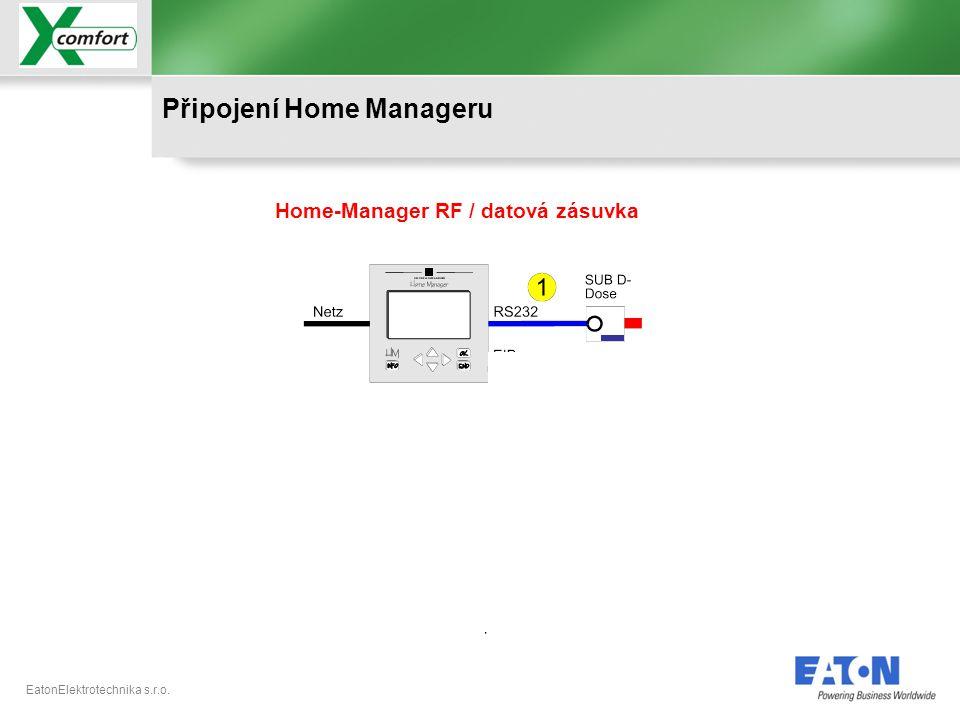EatonElektrotechnika s.r.o. Home-Manager RF / datová zásuvka Připojení Home Manageru