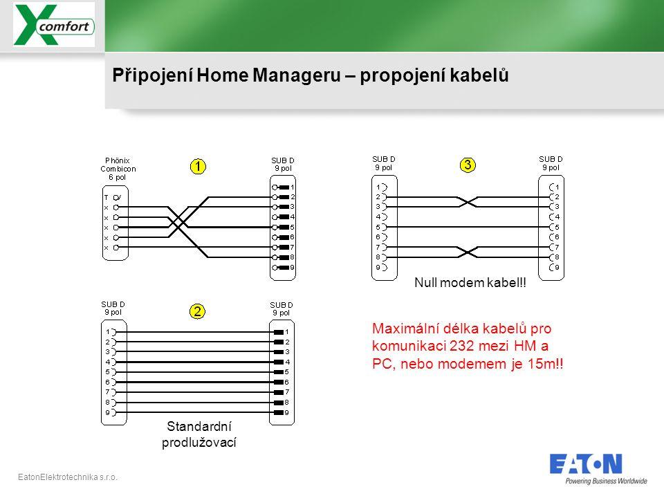 EatonElektrotechnika s.r.o. Připojení Home Manageru – propojení kabelů Maximální délka kabelů pro komunikaci 232 mezi HM a PC, nebo modemem je 15m!! N