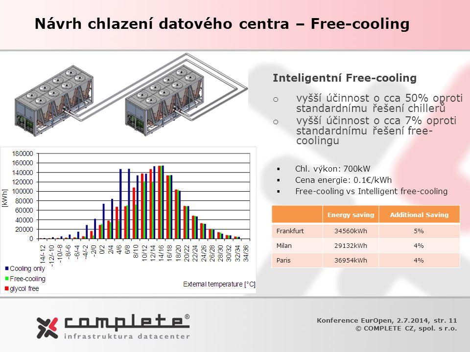 Návrh chlazení datového centra – Free-cooling Inteligentní Free-cooling o vyšší účinnost o cca 50% oproti standardnímu řešení chillerů o vyšší účinnos