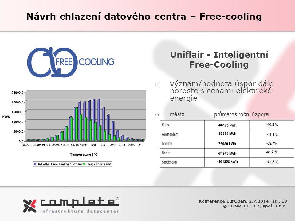 Uniflair - Inteligentní Free-Cooling o význam/hodnota úspor dále poroste s cenami elektrické energie o městoprůměrná roční úspora Konference EurOpen,