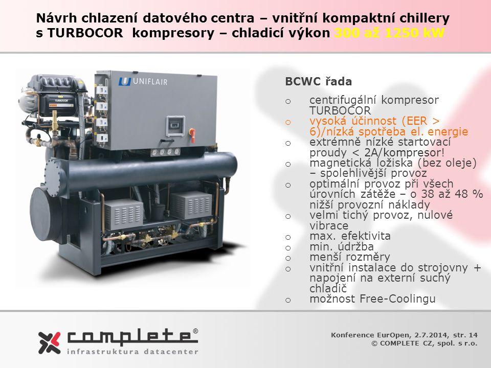 Návrh chlazení datového centra – vnitřní kompaktní chillery s TURBOCOR kompresory – chladicí výkon 300 až 1250 kW BCWC řada o centrifugální kompresor