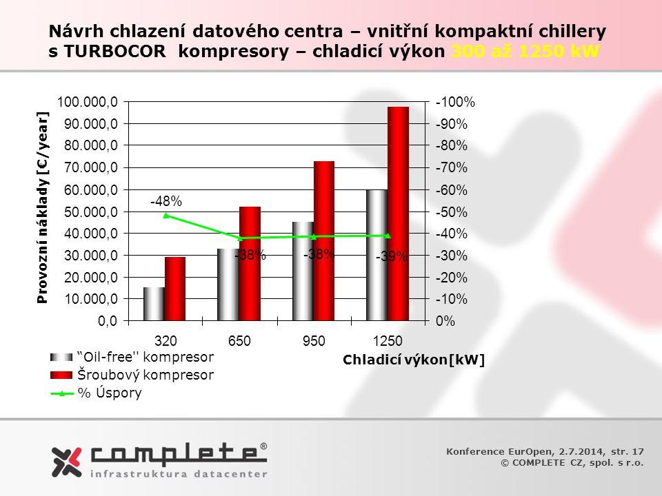 Návrh chlazení datového centra – vnitřní kompaktní chillery s TURBOCOR kompresory – chladicí výkon 300 až 1250 kW Konference EurOpen, 2.7.2014, str. 1